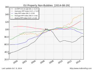 EU Property prices - mdbriefing