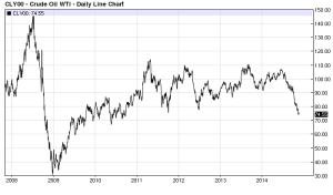 TWI Spot - November 2007 - November 2014