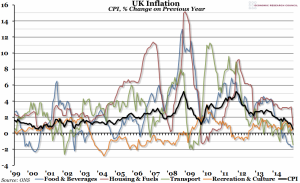 UK_Inflation_-_ONS