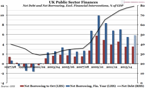 UK_Public_Sector_Finances_-_ERC