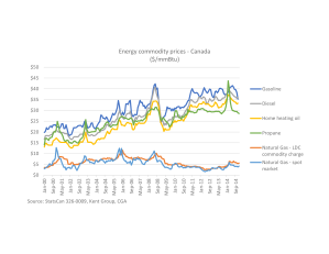 Chart-5-Energy-Commodity-Prices10