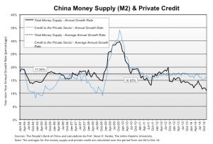 China M2 - Cato