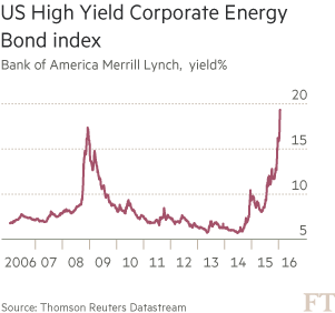 US-High Yield - Thompson Reuters