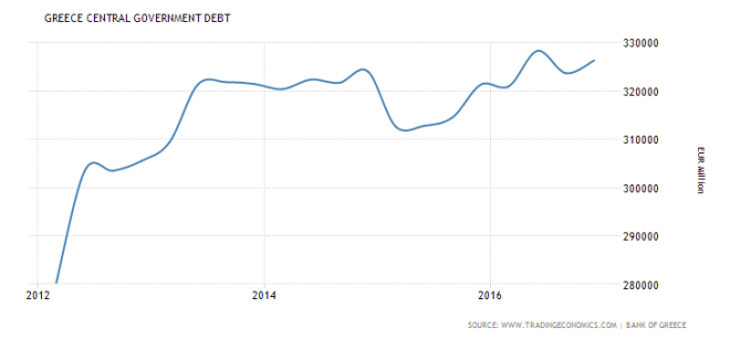greece-government-debt