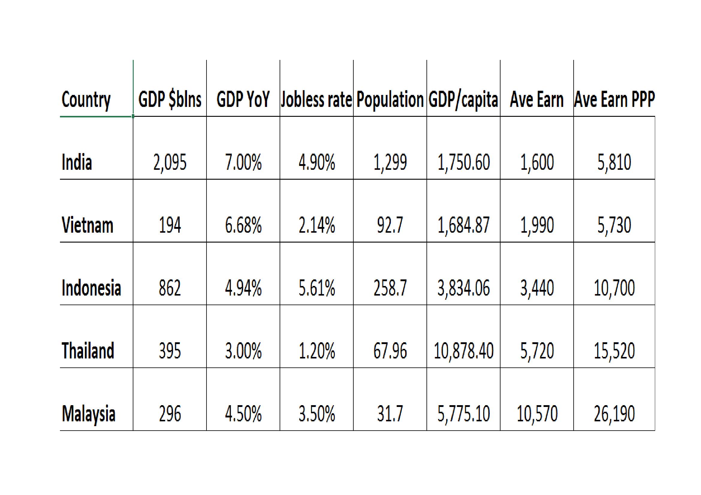 MITI_V_-_Stats