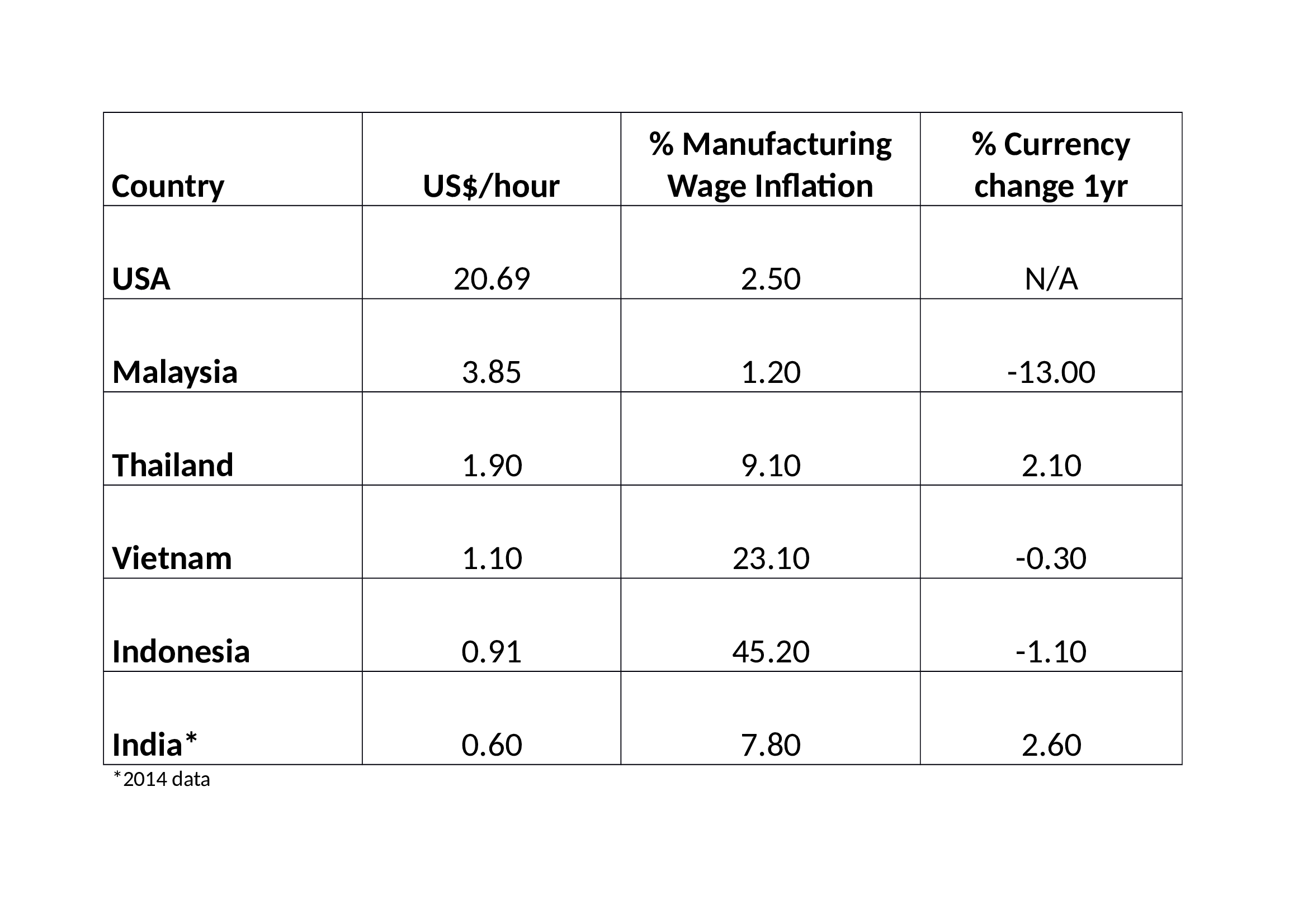 Wage_costs_-_inflation_and_currency_MITI_V_-_Tradi