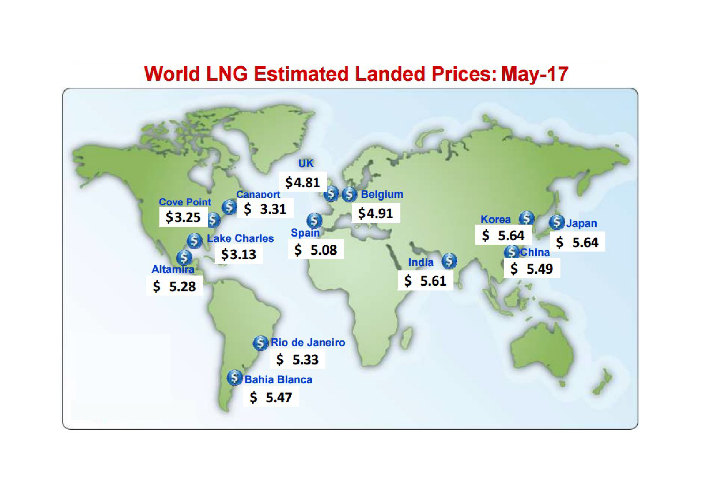 LNG_prices_-_May_17_FERC