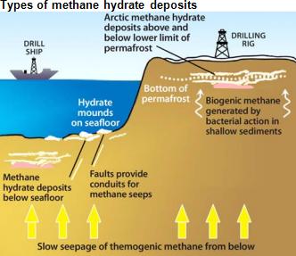 Methane Hydrate diagram - EIA