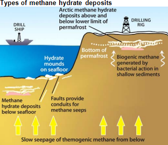 Methane Hydrate diagram - EIA