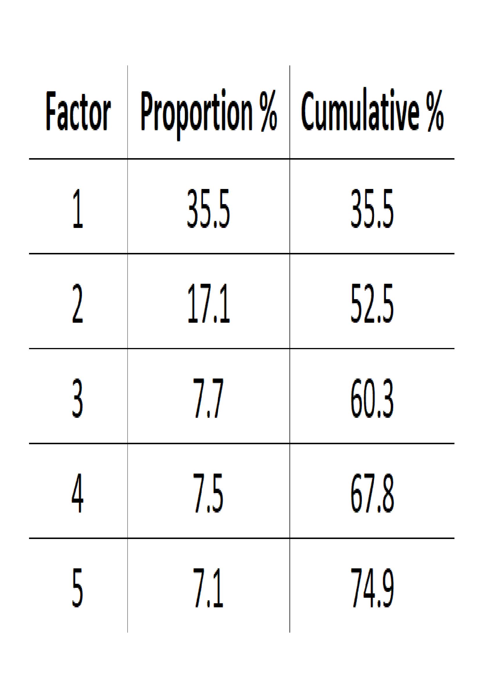 KCFR_-_Factor_weights