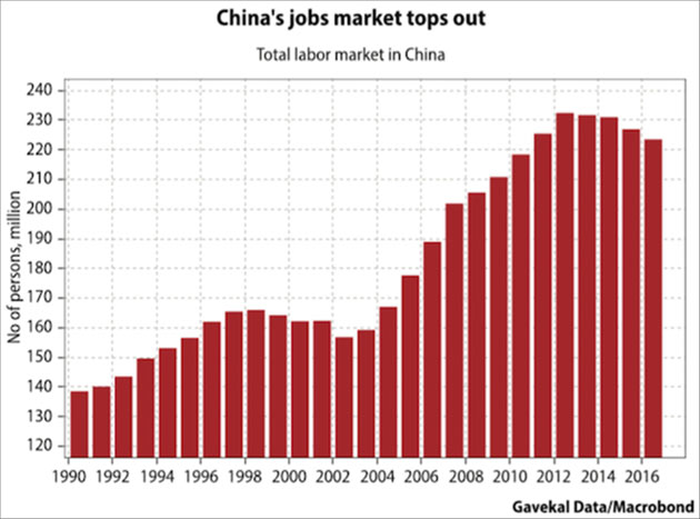 labor market in china Journal of economic perspectives—volume 26, number 4—fall 2012—pages 75–102 o labor market outcomes and reforms in china.