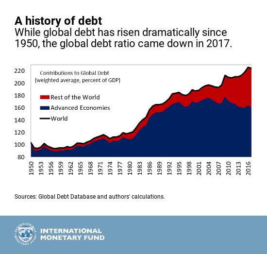 eng-december-26-global-debt-1