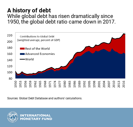 eng-december-26-global-debt-1